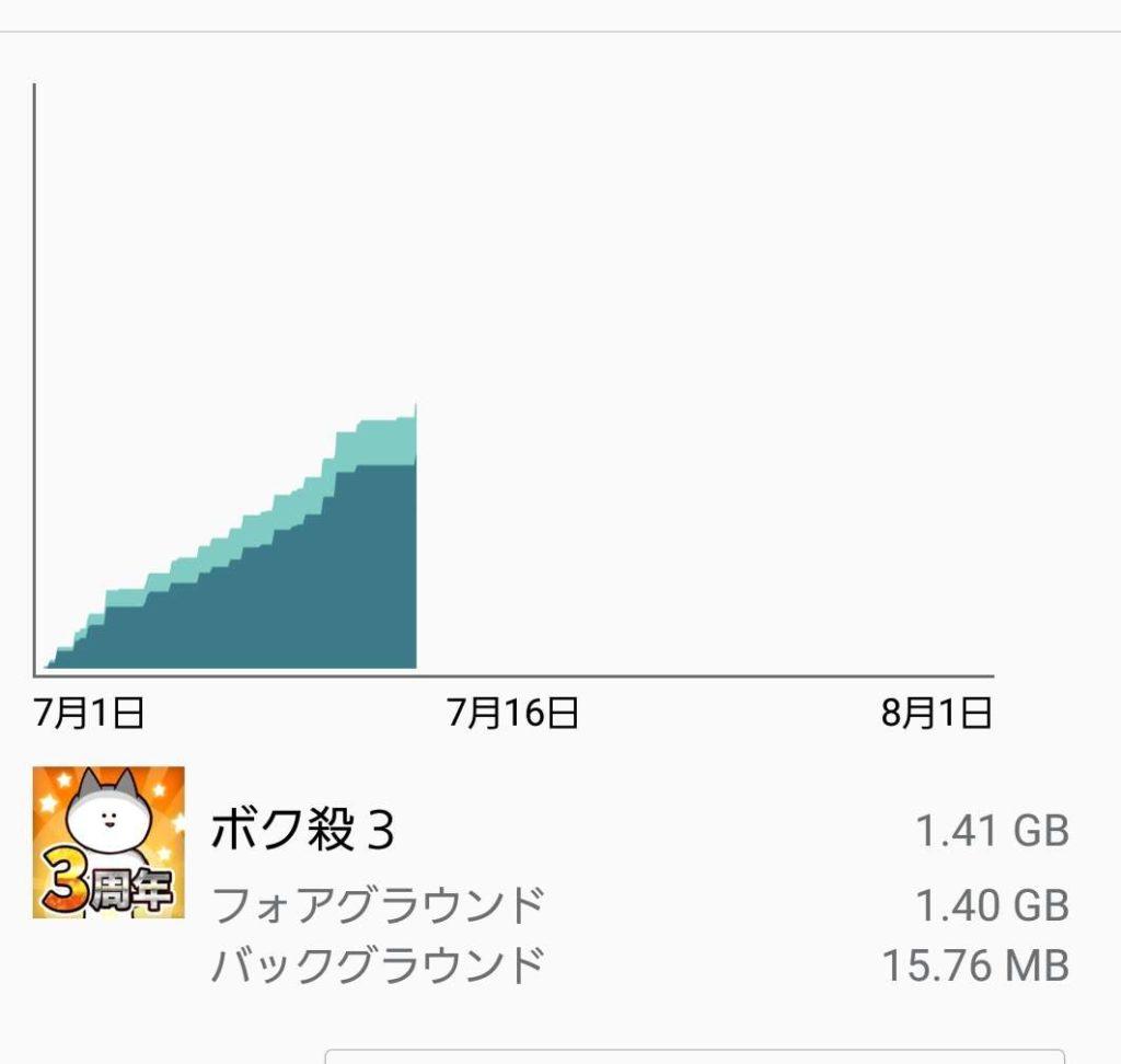 ボクコロ3_データ使用量2